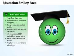 Mba Models And Frameworks Education Smiley Face Business Framework Model