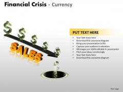 Mba Models And Frameworks Financial Crisis Currency Business Cycle Diagram