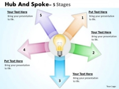 Mba Models And Frameworks Hub And Spoke 5 Stages Business Cycle Diagram