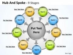 Mba Models And Frameworks Hub And Spoke 9 Stages Sales Diagram