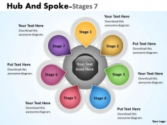 Mba Models And Frameworks Hub And Spoke Stages Sales Diagram