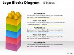 Mba Models And Frameworks Lego Blocks Diagram 5 Stages Business Framework Model