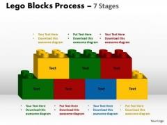 Mba Models And Frameworks Lego Blocks Process 7 Stages Sales Diagram