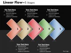 Mba Models And Frameworks Linear Flow 5 Stages Strategic Management