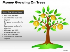 Mba Models And Frameworks Money Growing On Trees Marketing Diagram