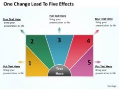 Mba Models And Frameworks One Change Lead To Five Effectsl Strategy Diagram