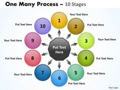 Mba Models And Frameworks One Many Process 10 Stages Strategy Diagram