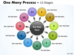 Mba Models And Frameworks One Many Process 11 Stages Consulting Diagram