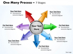 Mba Models And Frameworks One Many Process 7 Step Consulting Diagram