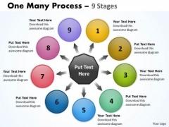 Mba Models And Frameworks One Many Process 9 Stages Business Framework Model
