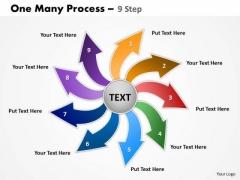 Mba Models And Frameworks One Many Process 9 Step Marketing Diagram