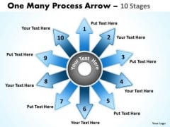 Mba Models And Frameworks One Many Process Arrow 10 Stages Marketing Diagram