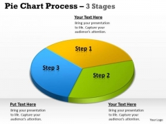 Mba Models And Frameworks Pie Chart Process 3 Stages Strategy Diagram
