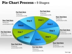Mba Models And Frameworks Pie Chart Process 9 Stages Sales Diagram
