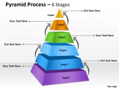 Mba Models And Frameworks Pyramid Process With 6 Stages Of Business Consulting Diagram