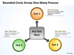 Mba Models And Frameworks Rounded Circle Arrow One Many Process Strategic Management