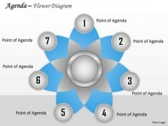 Mba Models And Frameworks Seven Staged Flower Diagram Business Cycle Diagram