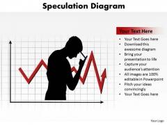 Mba Models And Frameworks Speculation Diagram Strategic Management