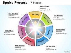 Mba Models And Frameworks Spoke Process 7 Stages Sales Diagram