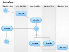 Mba Models And Frameworks Swimlane Business Process Model Business Diagram