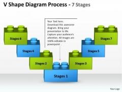 Mba Models And Frameworks V Shape Diagram Process 7 Stages Business Diagram
