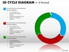 Sales Diagram 3d Cycle Diagram Marketing Diagram