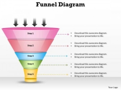 Sales Diagram 5 Way Of Process Filteration Funnel Diagram Consulting Diagram