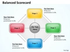Sales Diagram Balanced Scorecard For Sales Process Marketing Diagram