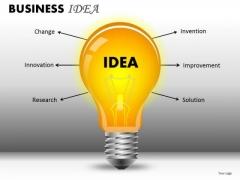 Sales Diagram Business Idea Business Cycle Diagram