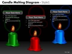 Sales Diagram Candle Melting Diagram Style 1 Strategic Management