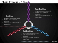 Sales Diagram Chain Process 3 Stages Mba Models And Frameworks