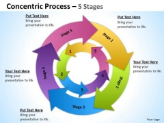 Sales Diagram Concentric Process 5 Stages 6 Consulting Diagram