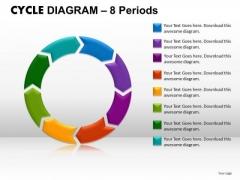 Sales Diagram Cycle Diagram Strategy Diagram