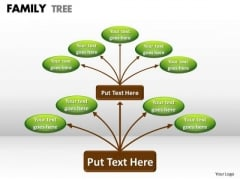 Sales Diagram Family Tree Consulting Diagram