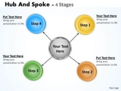 Sales Diagram Hub And Spoke 4 Stages Marketing Diagram