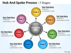 Sales Diagram Hub And Spoke Process 7 Stages Marketing Diagram