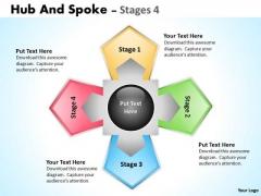 Sales Diagram Hub And Spoke Stages Strategic Management