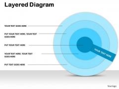 Sales Diagram Layered Diagram Consulting Diagram
