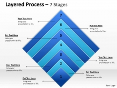 Sales Diagram Layered Process Flow Chart 7 Stages Business Framework Model