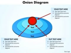 Sales Diagram Onion Diagram PowerPoint Strategic Management