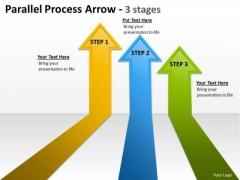 Sales Diagram Parallel Process Arrow 3 Stage Business Cycle Diagram