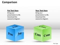 Sales Diagram Pros And Cons Marketing Diagram