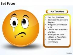 Sales Diagram Sad Face Mba Models And Frameworks