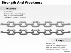 Sales Diagram Strength And Weaknesses Business Finance Strategy Development
