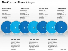 Sales Diagram The Circular Flow 7 Stages Business Diagram