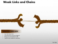 Sales Diagram Weak Links And Chains Mba Models And Frameworks