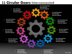 Strategic Management 11 Circular Gears Interconnected Mba Models And Frameworks