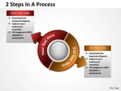 Strategic Management 2 Steps In A Process Business Cycle Diagram