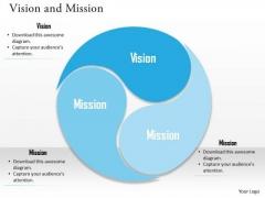 Strategic Management 3 Staged Circular Vision Diagram Marketing Diagram
