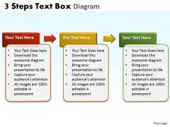 Strategic Management 3 Steps Text Box Diagram Business Cycle Diagram